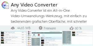 Infocard Any Video Converter