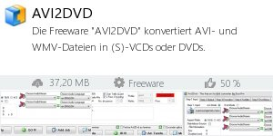 Infocard AVI2DVD