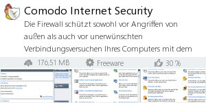 Infocard Comodo Internet Security