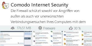 Infocard Comodo Internet Security