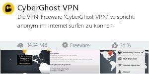 Infocard CyberGhost VPN