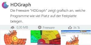 Infocard HDGraph