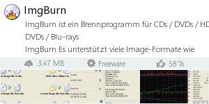 Infocard ImgBurn