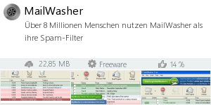 Infocard MailWasher Free