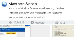 Infocard Maxthon Cloud Browser