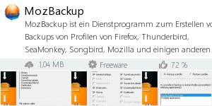 Infocard MozBackup