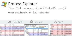 Infocard Process Explorer