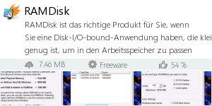 Infocard RAMDisk