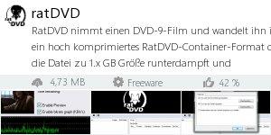 Infocard ratDVD