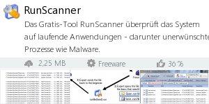 Infocard RunScanner