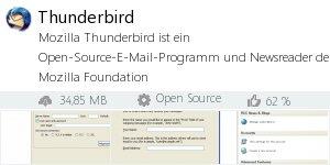 Infocard Thunderbird