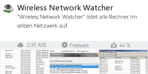 Infocard Wireless Network Watcher